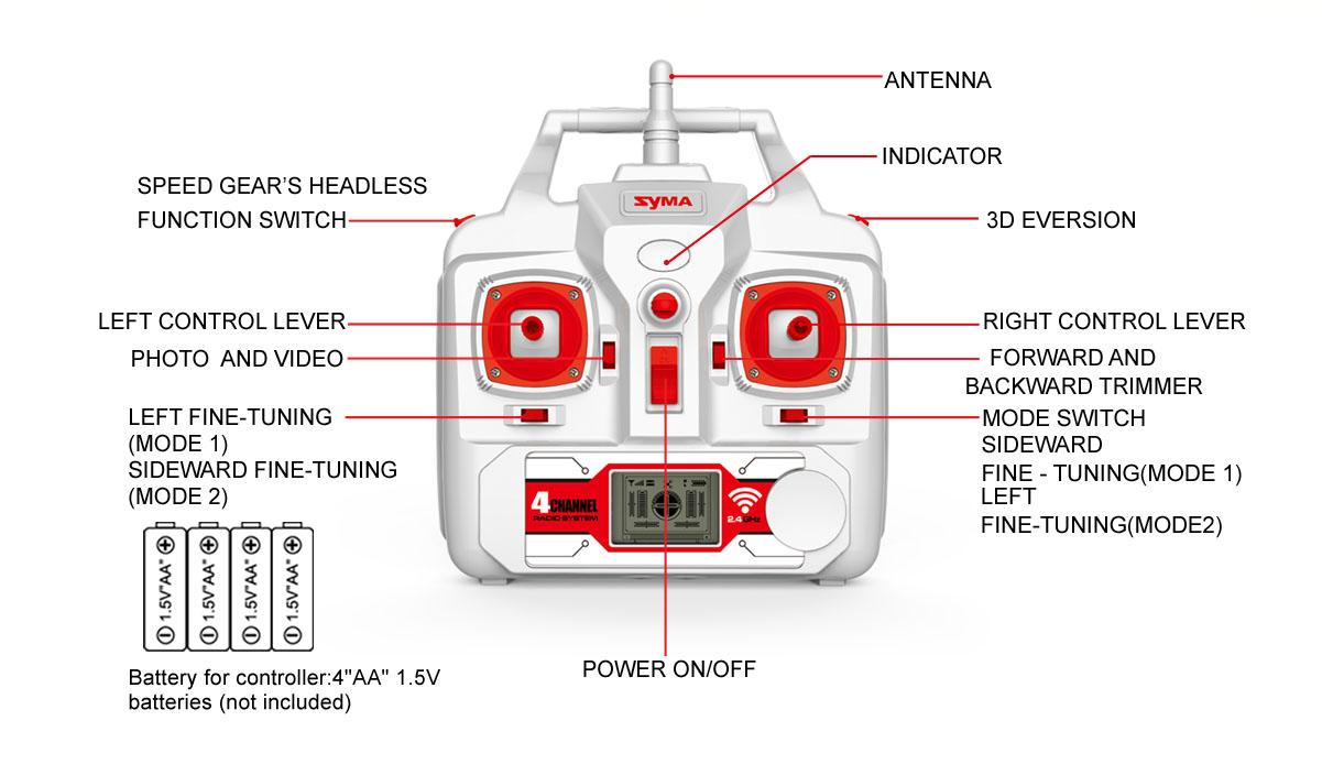 SYMA DRONES MANUAL X8G EBOOK DOWNLOAD